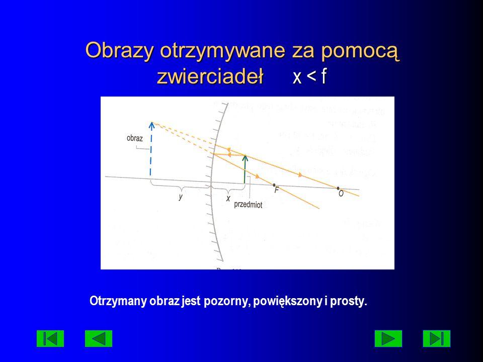 Obrazy otrzymywane za pomocą zwierciadeł x > 2f Otrzymany obraz jest rzeczywisty, odwrócony, zmniejszony.
