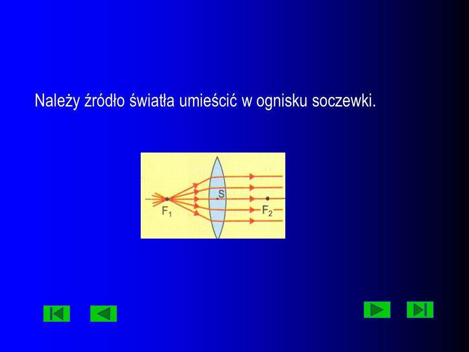Jak za pomocą soczewki skupiającej otrzymać wiązkę promieni równoległych ?