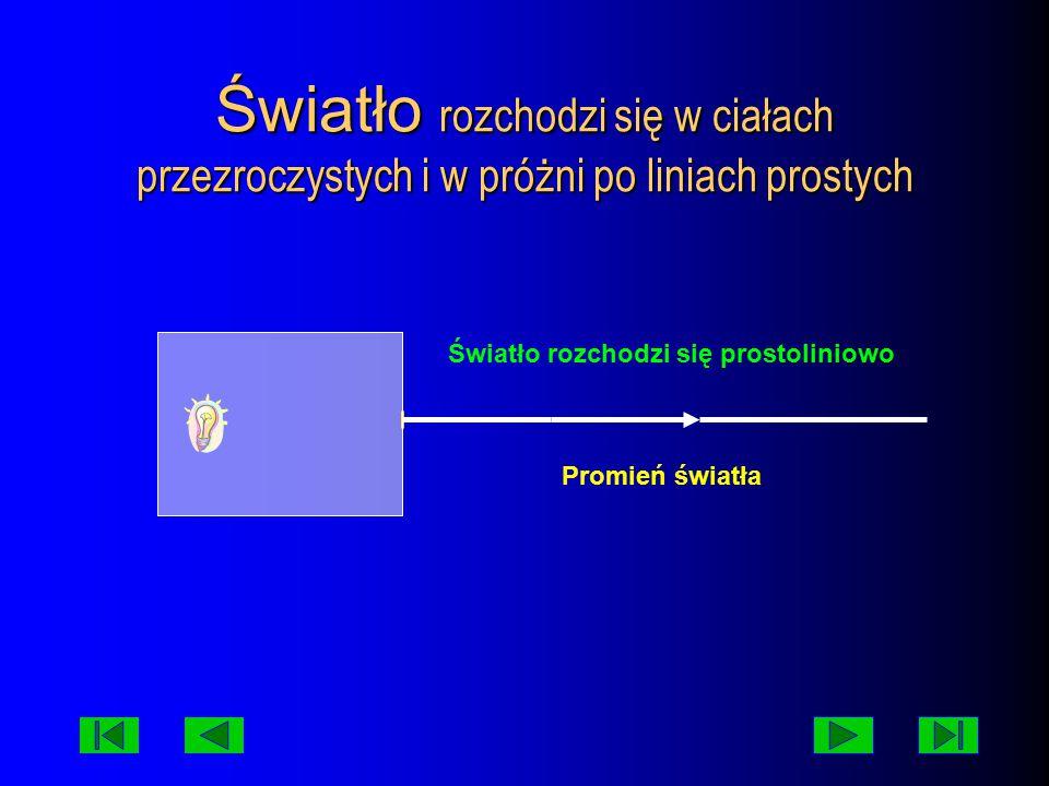 Soczewki – ciała przezroczyste ograniczone z dwóch stron powierzchnią kulistą lub jedną kulistą a drugą płaską.