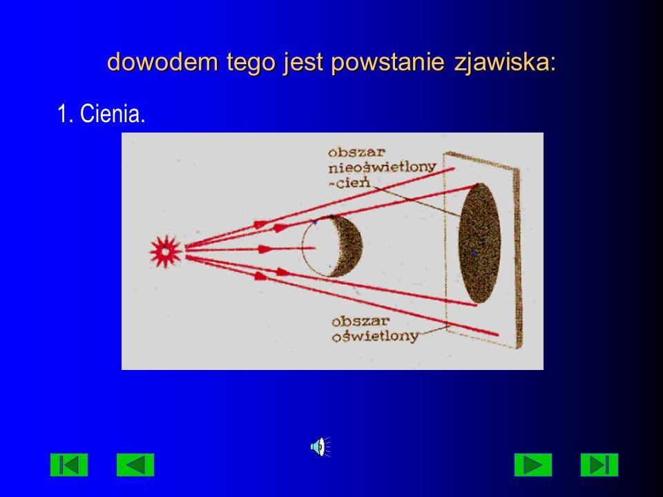 Zwierciadło wklęsłe przedmiot Obraz rzeczywisty rzeczywistyodwróconyzmniejszony Ogniskowa f promień krzywizny oś optyczna obrazów – pozorny lub rzeczywisty.