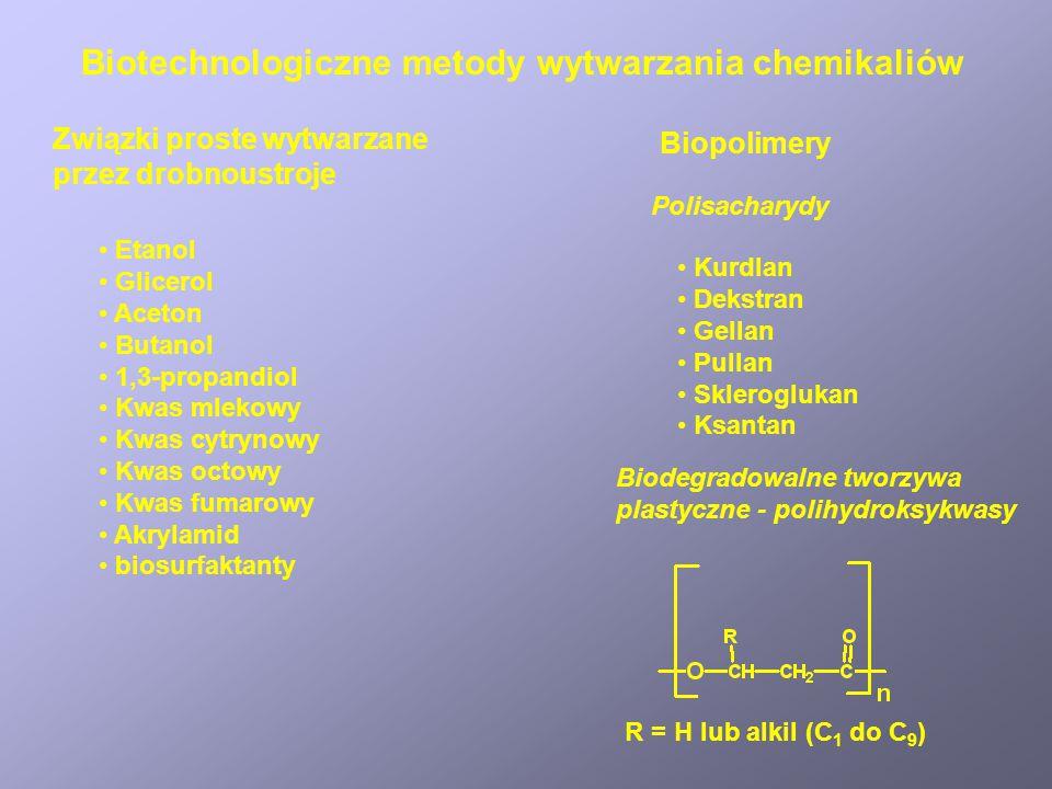 """Biotechnologiczne metody wytwarzania chemikaliów """"Czyste"""" technologie"""