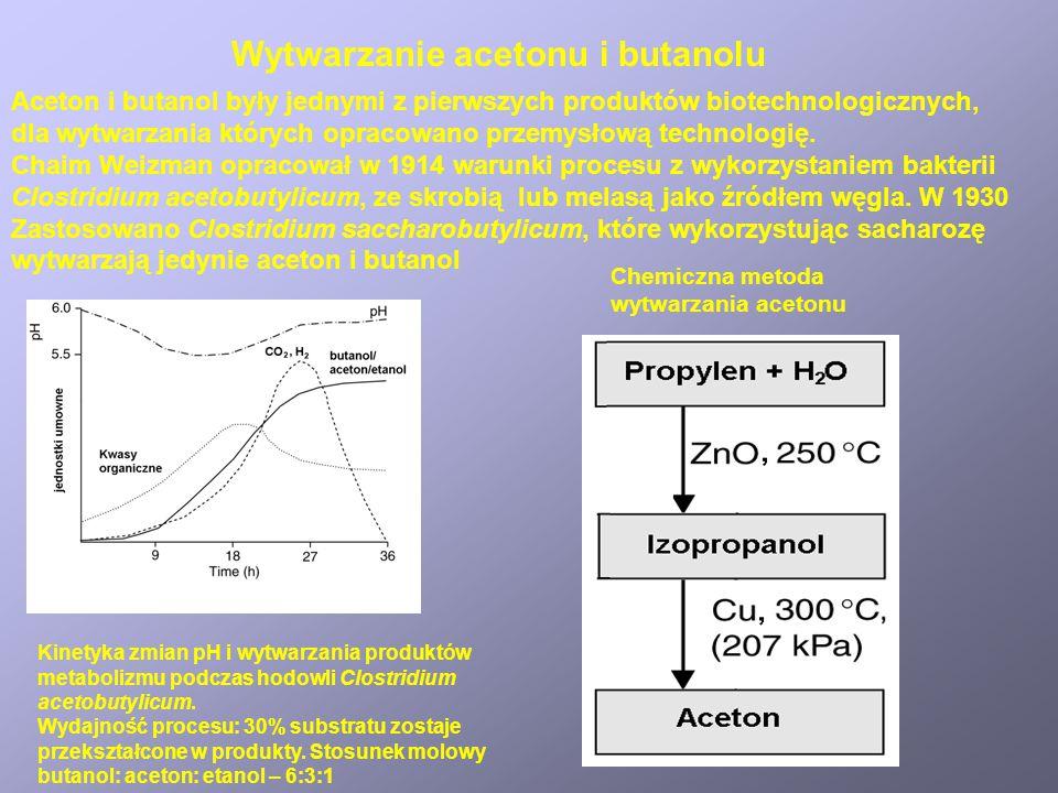 Wytwarzanie glicerolu Synteza chemiczna: substrat - chlorek allilu; odpadowe produkty chlorowane Biosynteza: S. cerevisiae, Bacillus subtilis, Dunalie