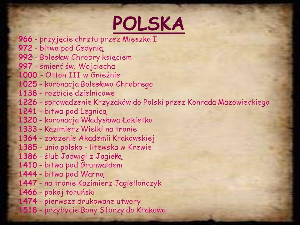 POLSKA 966 - przyjęcie chrztu przez Mieszka I 972 - bitwa pod Cedynią 992 - Bolesław Chrobry księciem 997 - śmierć św.