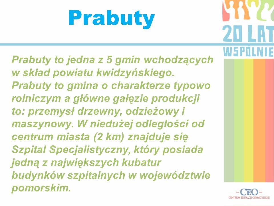 Prabuty to jedna z 5 gmin wchodzących w skład powiatu kwidzyńskiego.