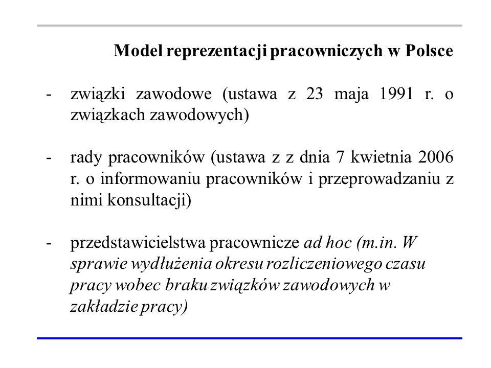 Model reprezentacji pracowniczych w Polsce -związki zawodowe (ustawa z 23 maja 1991 r.
