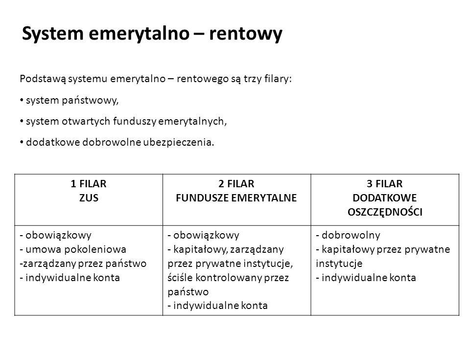 System emerytalno – rentowy Podstawą systemu emerytalno – rentowego są trzy filary: system państwowy, system otwartych funduszy emerytalnych, dodatkow
