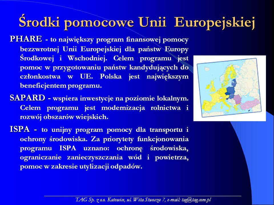 Środki pomocowe Unii Europejskiej PHARE PHARE - to największy program finansowej pomocy bezzwrotnej Unii Europejskiej dla państw Europy Środkowej i Wschodniej.