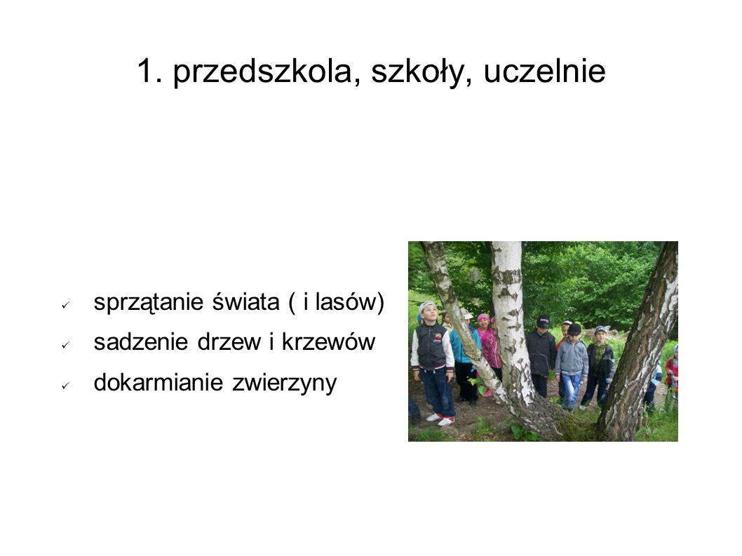 1. przedszkola, szkoły, uczelnie sprzątanie świata ( i lasów) sadzenie drzew i krzewów dokarmianie zwierzyny