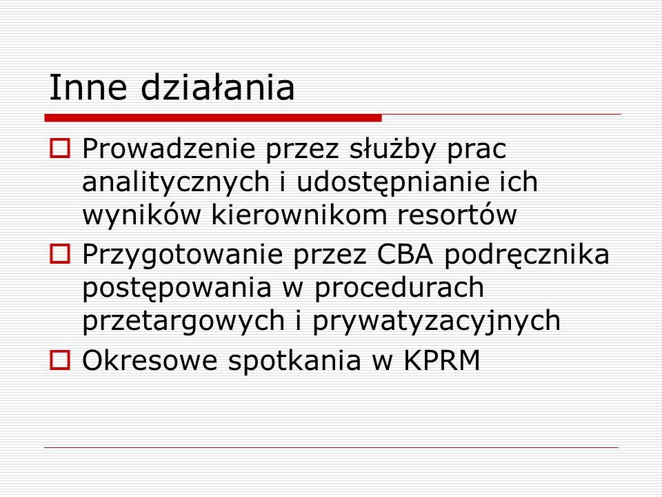 Inne działania  Prowadzenie przez służby prac analitycznych i udostępnianie ich wyników kierownikom resortów  Przygotowanie przez CBA podręcznika postępowania w procedurach przetargowych i prywatyzacyjnych  Okresowe spotkania w KPRM