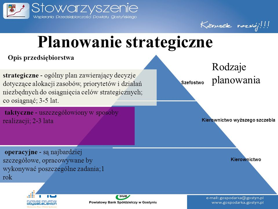 Planowanie strategiczne Rodzaje planowania strategiczne - ogólny plan zawierający decyzje dotyczące alokacji zasobów, priorytetów i działań niezbędnyc