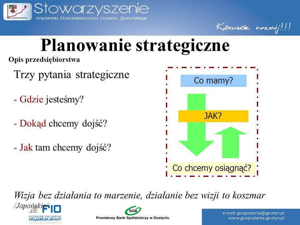 Planowanie strategiczne Trzy pytania strategiczne - Gdzie jesteśmy? - Dokąd chcemy dojść? - Jak tam chcemy dojść? Wizja bez działania to marzenie, dzi