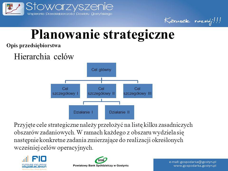 Planowanie strategiczne Hierarchia celów Cel główny Cel szczegółowy I Cel szczegółowy II Działanie IDziałanie II Cel szczegółowy III Przyjęte cele str