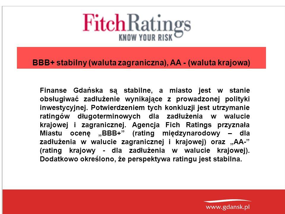 Finanse Gdańska są stabilne, a miasto jest w stanie obsługiwać zadłużenie wynikające z prowadzonej polityki inwestycyjnej.