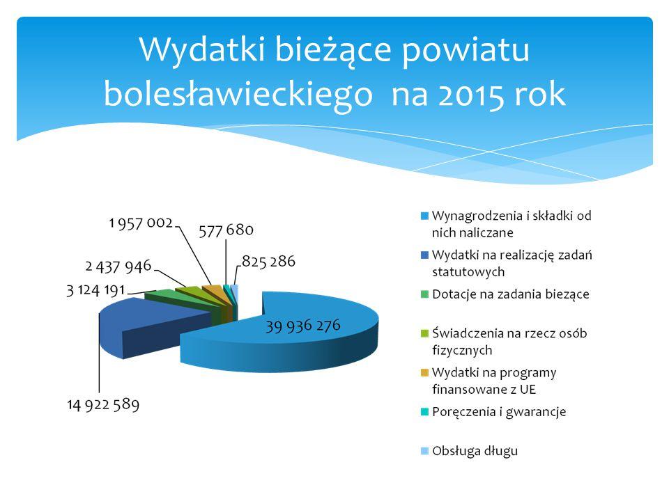 Wydatki bieżące powiatu bolesławieckiego na 2015 rok
