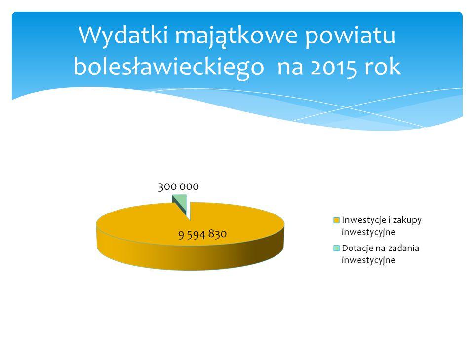 Wydatki majątkowe powiatu bolesławieckiego na 2015 rok