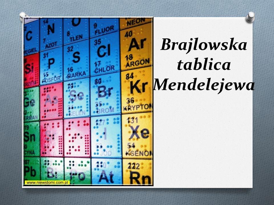 Brajlowska tablica Mendelejewa