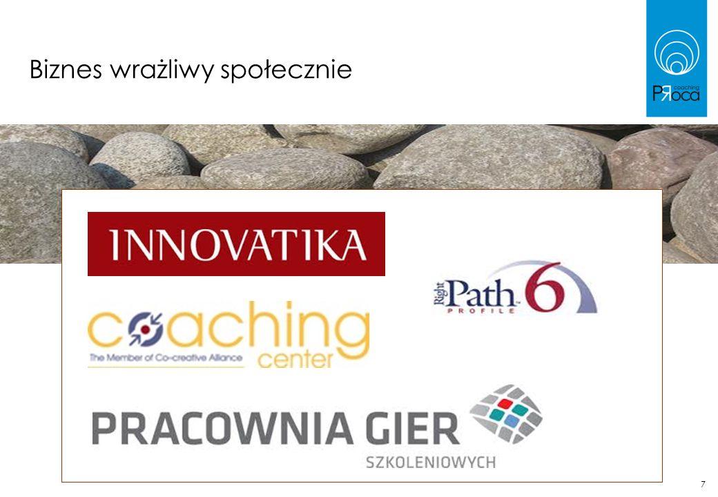 8 Kontakt Fundacja PROCA UL.