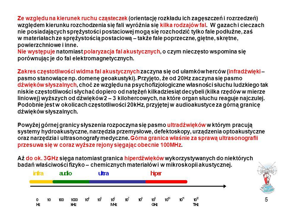 5 Ze względu na kierunek ruchu cząsteczek (orientację rozkładu ich zagęszczeń i rozrzedzeń) względem kierunku rozchodzenia się fali wyróżnia się kilka