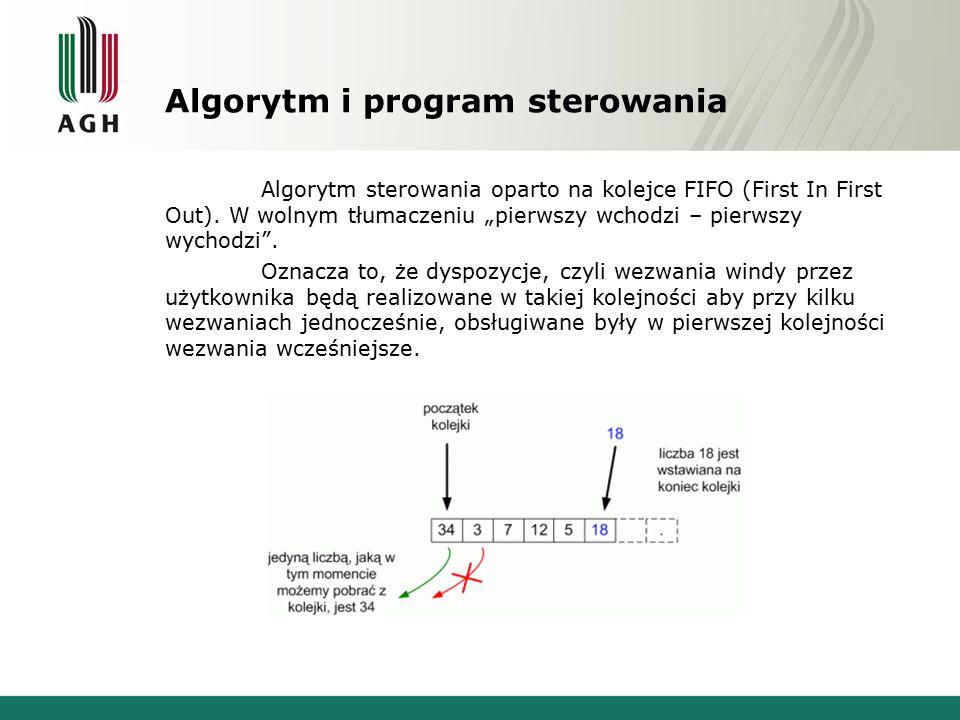 """Algorytm i program sterowania Algorytm sterowania oparto na kolejce FIFO (First In First Out). W wolnym tłumaczeniu """"pierwszy wchodzi – pierwszy wycho"""