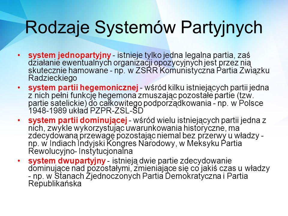 Rodzaje Systemów Partyjnych system jednopartyjny - istnieje tylko jedna legalna partia, zaś działanie ewentualnych organizacji opozycyjnych jest przez