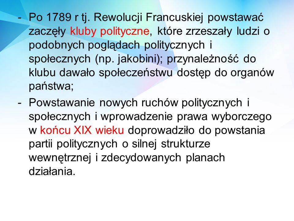 Etapy rozwoju partii politycznych -Koterie arystokratyczne – XVII, XVII wiek – kierowane przez rody arystokratyczne, przykładem Familia Czartoryskich; -Kluby polityczne – II poł.