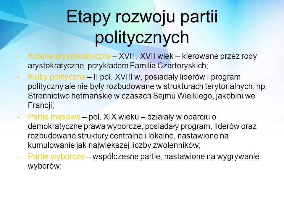 Jak zakłada się partie polityczne Partię polityczną zgłasza się do ewidencji partii politycznych, prowadzonej przez Sąd Okręgowy w Warszawie.