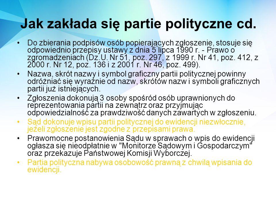 Prawo i Sprawiedliwość Partia założona w 2001 r.przez braci Jarosława i Lecha Kaczyńskich.