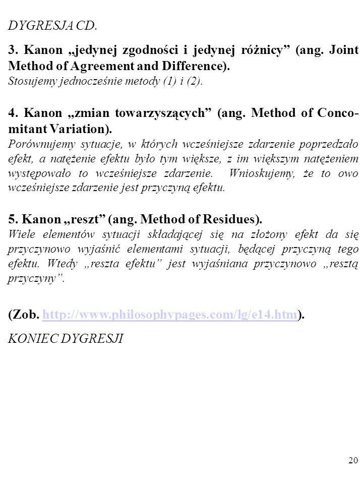"""19 DYGRESJA Przykładem sposobu wykorzystania wiedzy zdobytej dzięki eksperymentowi są """"kanony"""" J. S. Milla, czyli metody wnio- skowania o prawdziwości"""