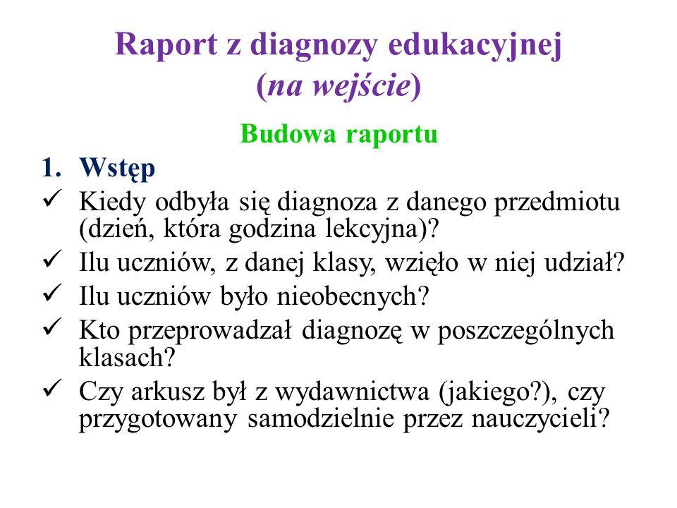 Raport z diagnozy edukacyjnej (na wejście) Budowa raportu 1.Wstęp Kiedy odbyła się diagnoza z danego przedmiotu (dzień, która godzina lekcyjna)? Ilu u
