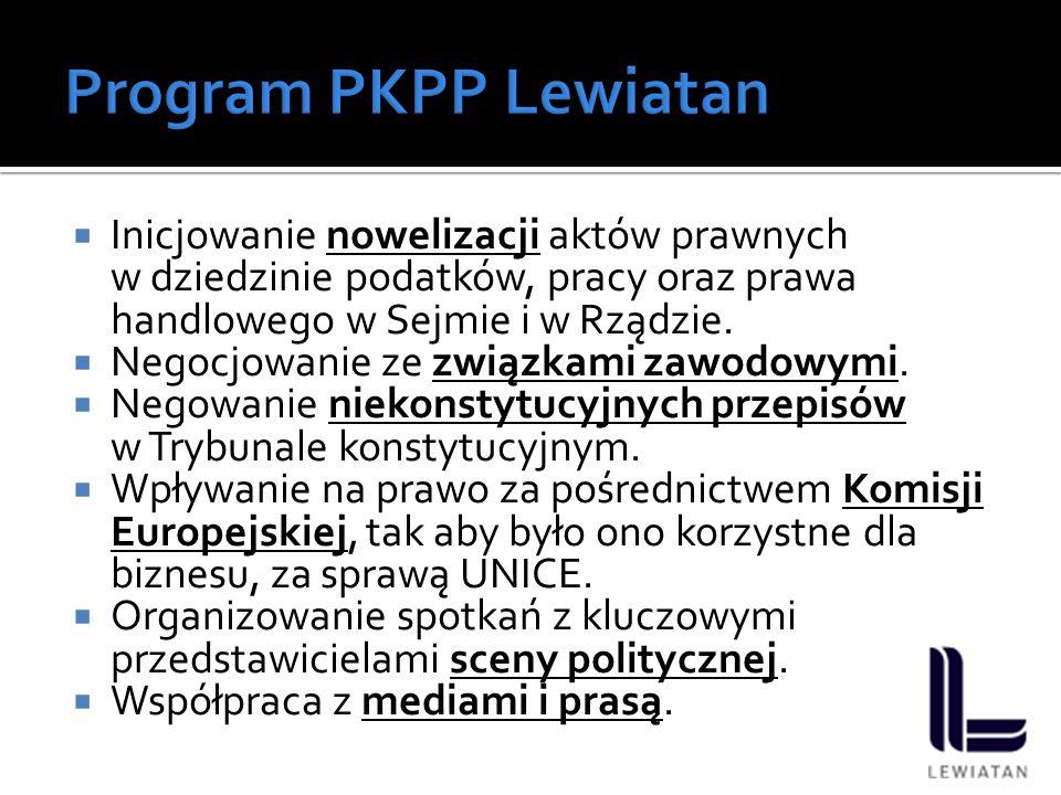  Inicjowanie nowelizacji aktów prawnych w dziedzinie podatków, pracy oraz prawa handlowego w Sejmie i w Rządzie.