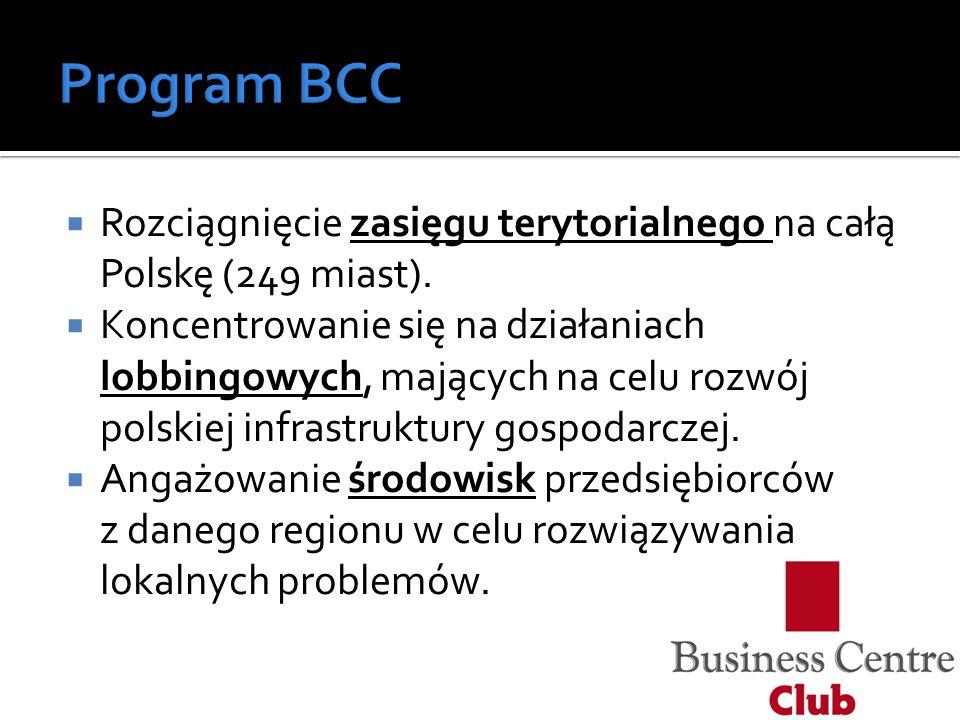  Rozciągnięcie zasięgu terytorialnego na całą Polskę (249 miast).