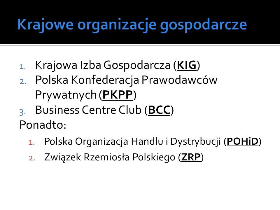 1. Krajowa Izba Gospodarcza (KIG) 2. Polska Konfederacja Prawodawców Prywatnych (PKPP) 3.