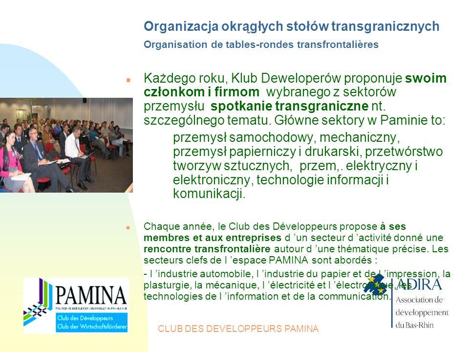 CLUB DES DEVELOPPEURS PAMINA Organizacja okrągłych stołów transgranicznych Organisation de tables-rondes transfrontalières n Każdego roku, Klub Deweloperów proponuje swoim członkom i firmom wybranego z sektorów przemysłu spotkanie transgraniczne nt.