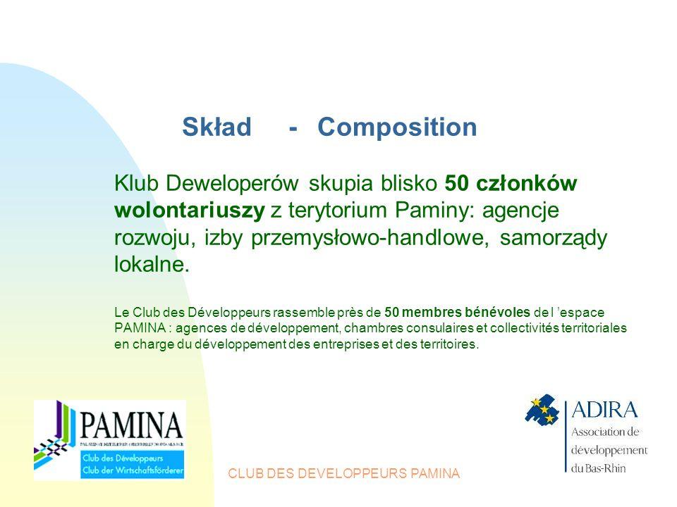 CLUB DES DEVELOPPEURS PAMINA Skład -Composition Klub Deweloperów skupia blisko 50 członków wolontariuszy z terytorium Paminy: agencje rozwoju, izby przemysłowo-handlowe, samorządy lokalne.
