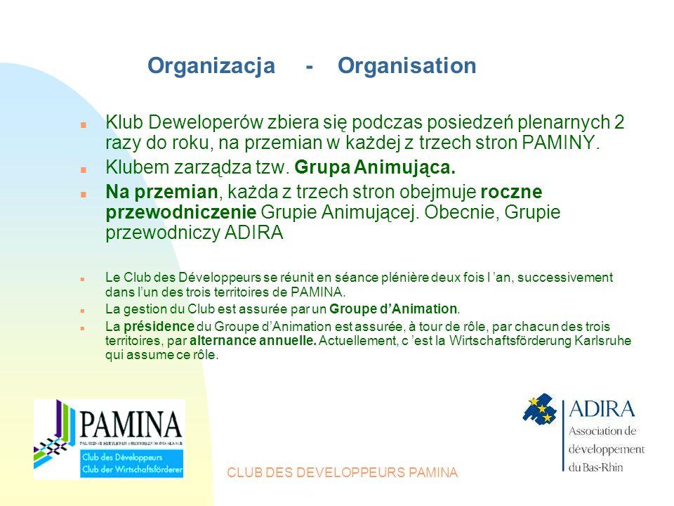 CLUB DES DEVELOPPEURS PAMINA Organizacja - Organisation n Klub Deweloperów zbiera się podczas posiedzeń plenarnych 2 razy do roku, na przemian w każdej z trzech stron PAMINY.