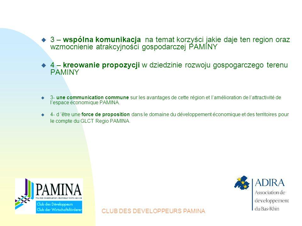 CLUB DES DEVELOPPEURS PAMINA u 3 – wspólna komunikacja na temat korzyści jakie daje ten region oraz wzmocnienie atrakcyjności gospodarczej PAMINY u 4 – kreowanie propozycji w dziedzinie rozwoju gospogarczego terenu PAMINY u 3- une communication commune sur les avantages de cette région et l'amélioration de l'attractivité de l'espace économique PAMINA.