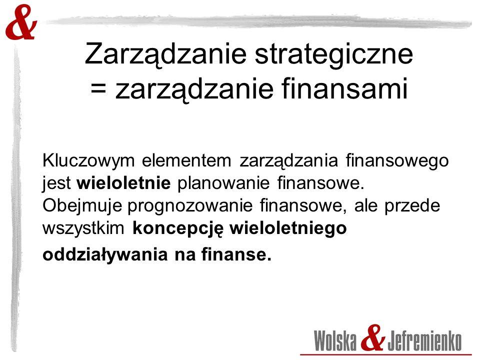 Kluczowym elementem zarządzania finansowego jest wieloletnie planowanie finansowe.