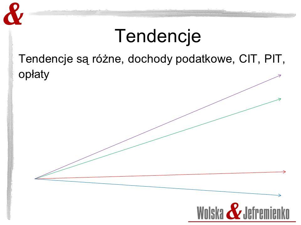 Podstawy prognoz 1.Tendencje zmian w całości finansów gminy są zasadniczo trwałe, 2.Tendencje z przeszłości można przedłużyć w przyszłość, 3.Przedłużoną w przyszłość tendencję korygujemy o zmiany, jakie nadejdą (oddanie do użytku szkoły).
