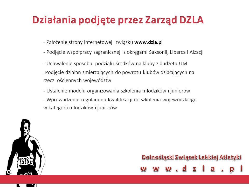- Założenie strony internetowej związku www.dzla.pl - Podjęcie współpracy zagranicznej z okręgami Saksonii, Liberca i Alzacji - Uchwalenie sposobu pod