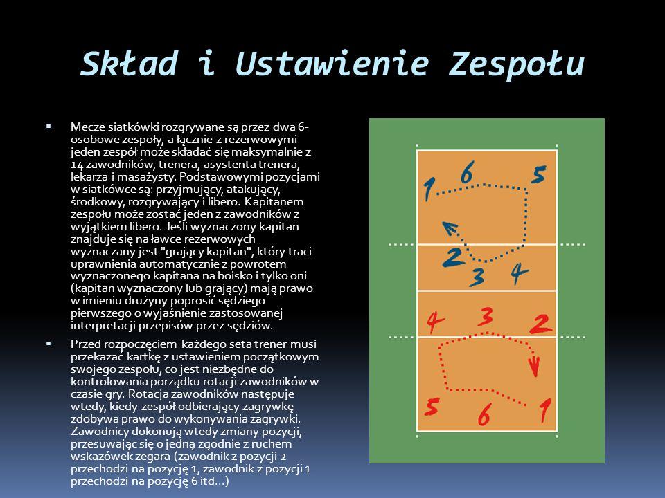 Skład i Ustawienie Zespołu  Mecze siatkówki rozgrywane są przez dwa 6- osobowe zespoły, a łącznie z rezerwowymi jeden zespół może składać się maksyma