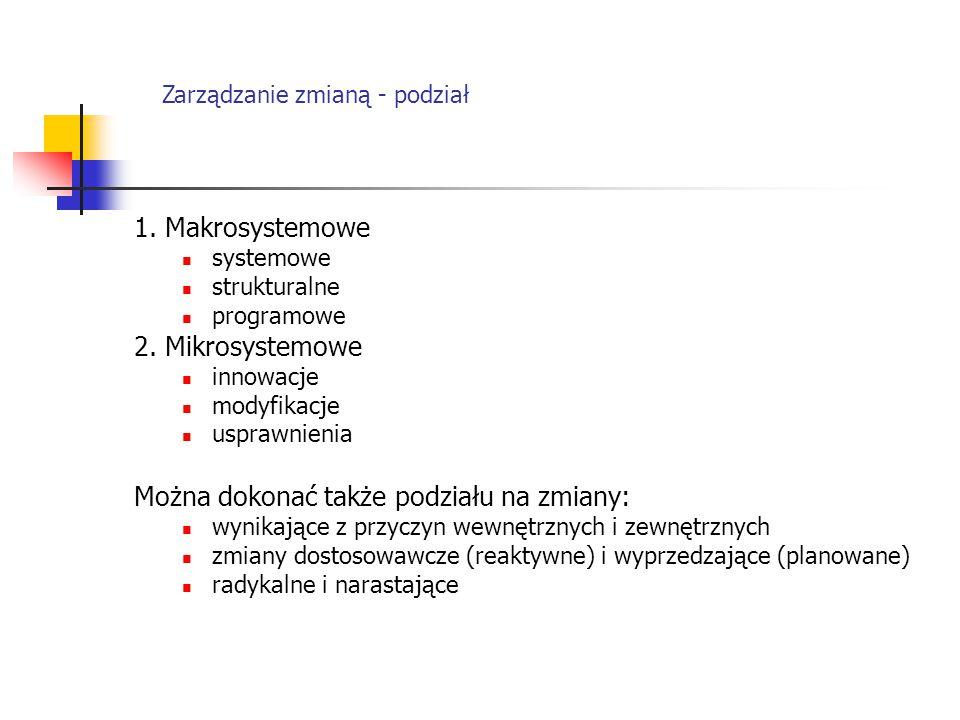 1. Makrosystemowe systemowe strukturalne programowe 2. Mikrosystemowe innowacje modyfikacje usprawnienia Można dokonać także podziału na zmiany: wynik