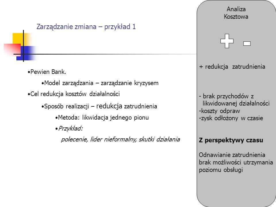 Zarządzanie zmiana – przykład 1 Pewien Bank. Model zarządzania – zarządzanie kryzysem Cel redukcja kosztów działalności Sposób realizacji – redukcja z