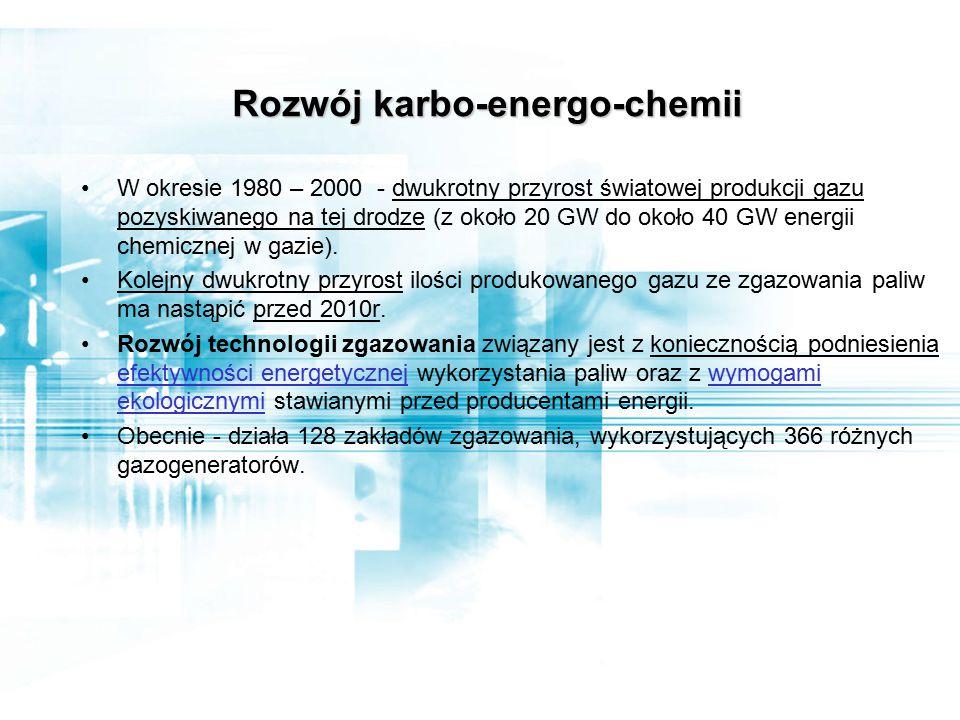 Rozwój karbo-energo-chemii W okresie 1980 – 2000 - dwukrotny przyrost światowej produkcji gazu pozyskiwanego na tej drodze (z około 20 GW do około 40 GW energii chemicznej w gazie).