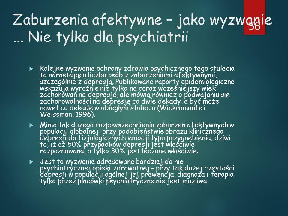 Zaburzenia afektywne – jako wyzwanie...