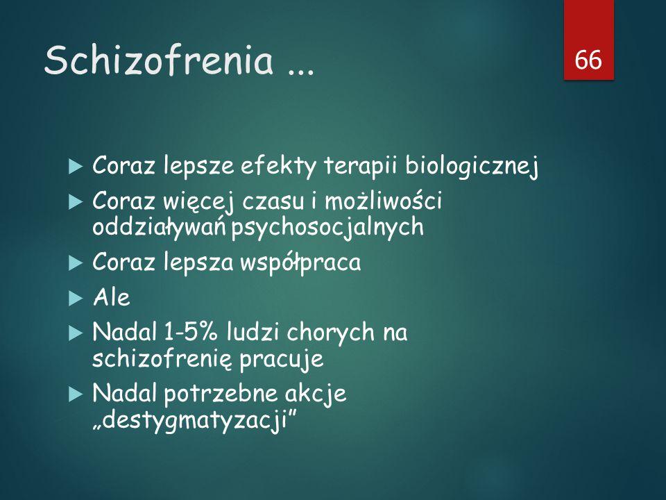 Schizofrenia...