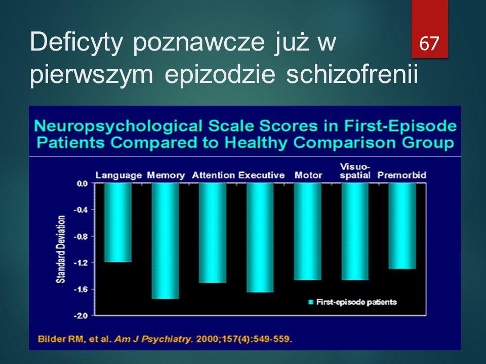 67 Deficyty poznawcze już w pierwszym epizodzie schizofrenii