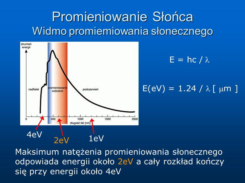 Energia jonizacji Energia, jaką musi mieć promieniowanie, aby móc zjonizować materię (od neutralnych atomów oderwać elektron lub więcej elektronów i zamienić je w dodatnio naładowane jony).