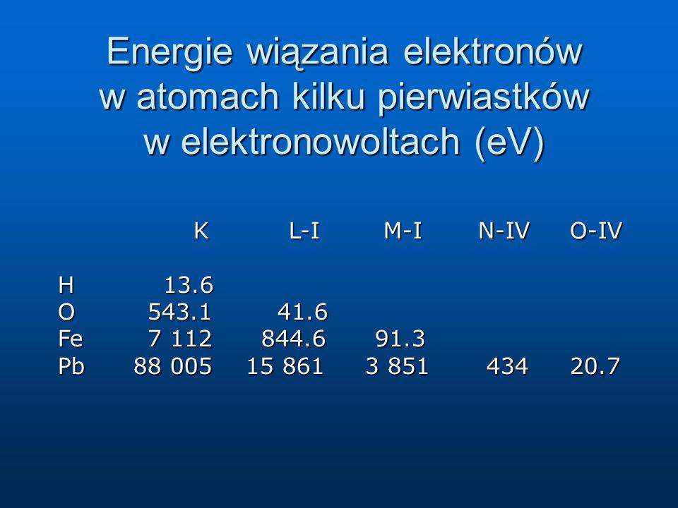 Średnia energia jonizacji Energie potrzebne do oderwania elektronów związanych w atomach na różnych powłokach są różne Energie potrzebne do oderwania elektronów związanych w atomach na różnych powłokach są różne Dla atomów każdego pierwiastka wyliczone zostały średnie energie jonizacji Dla atomów każdego pierwiastka wyliczone zostały średnie energie jonizacji Przykłady średniej energii jonizacji: Powietrze – 85eV Grafit – 78eV Aluminium – 164eV Ołów – 812eV