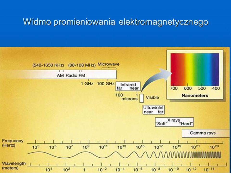 Jednostki: częstotliwość [Hz] długość fali [m] energia [eV] Promieniowanie elektromagnetyczne ma własność jonizowania materii wtedy, gdy energia kwantu promieniowania przekroczy energię około 10 elektronowoltów.
