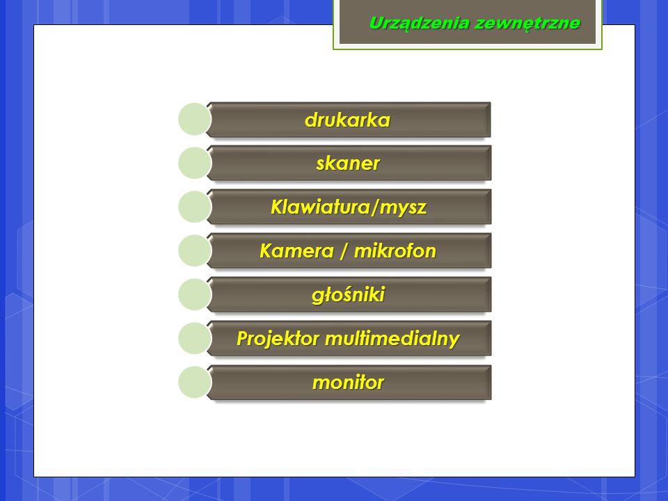 Urządzenia zewnętrzne drukarka skaner Klawiatura/mysz Kamera / mikrofon głośniki Projektor multimedialny monitor